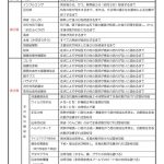 kansen-teishi-kijunのサムネイル